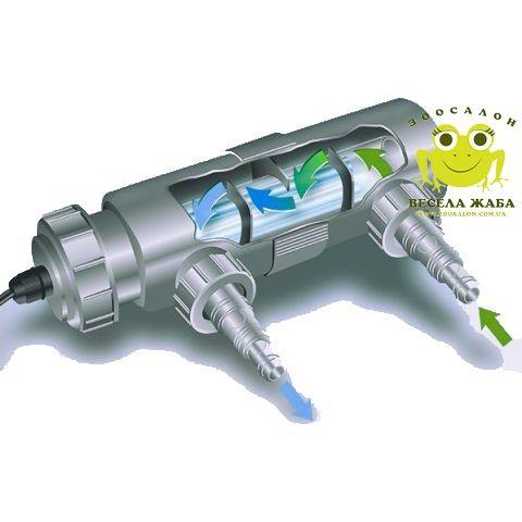 Ультрафиолетовый стерелизатор JBL AquaCristal UVC 9 Вт